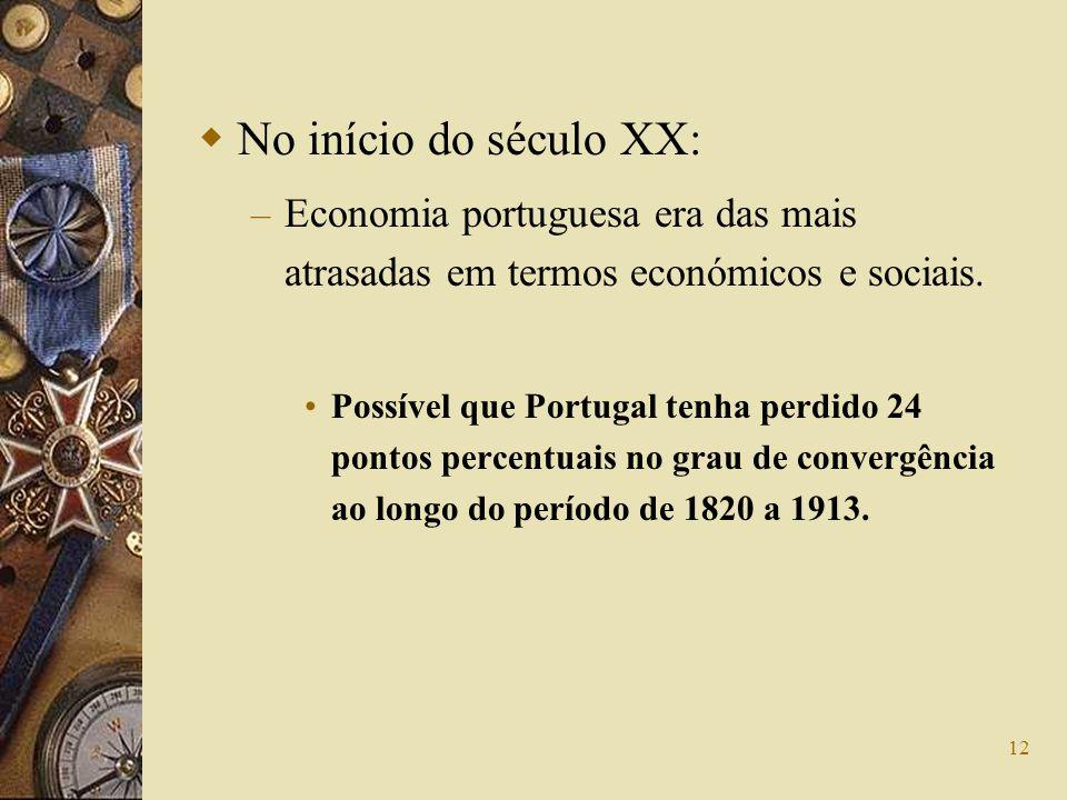No início do século XX: Economia portuguesa era das mais atrasadas em termos económicos e sociais.
