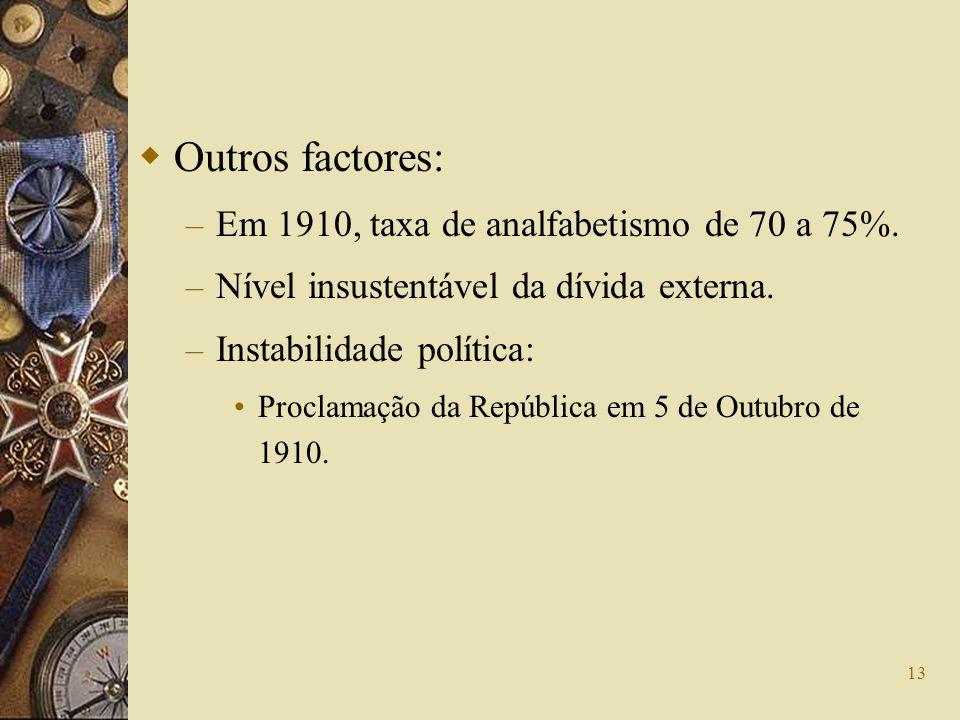 Outros factores: Em 1910, taxa de analfabetismo de 70 a 75%.