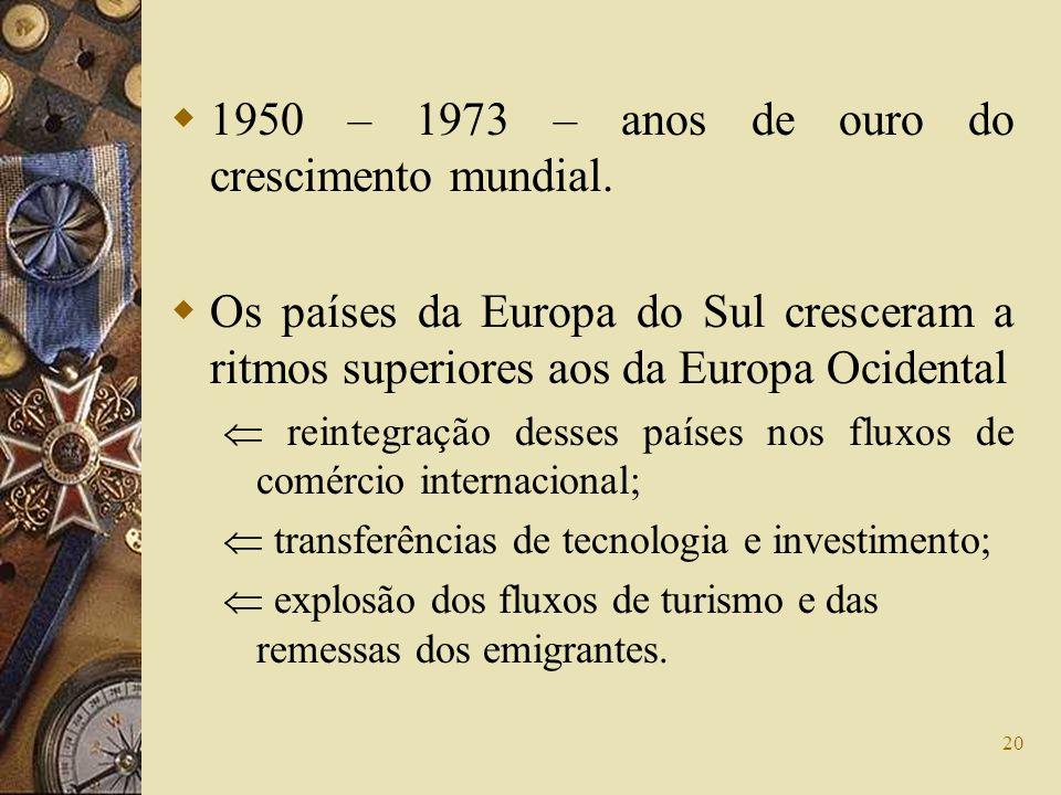 1950 – 1973 – anos de ouro do crescimento mundial.