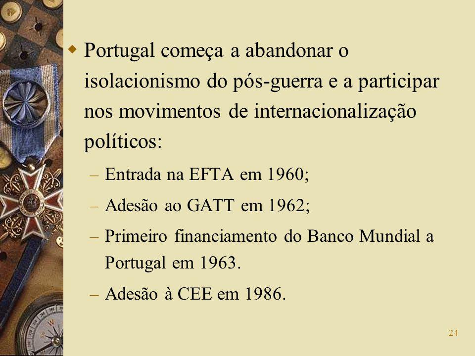 Portugal começa a abandonar o isolacionismo do pós-guerra e a participar nos movimentos de internacionalização políticos: