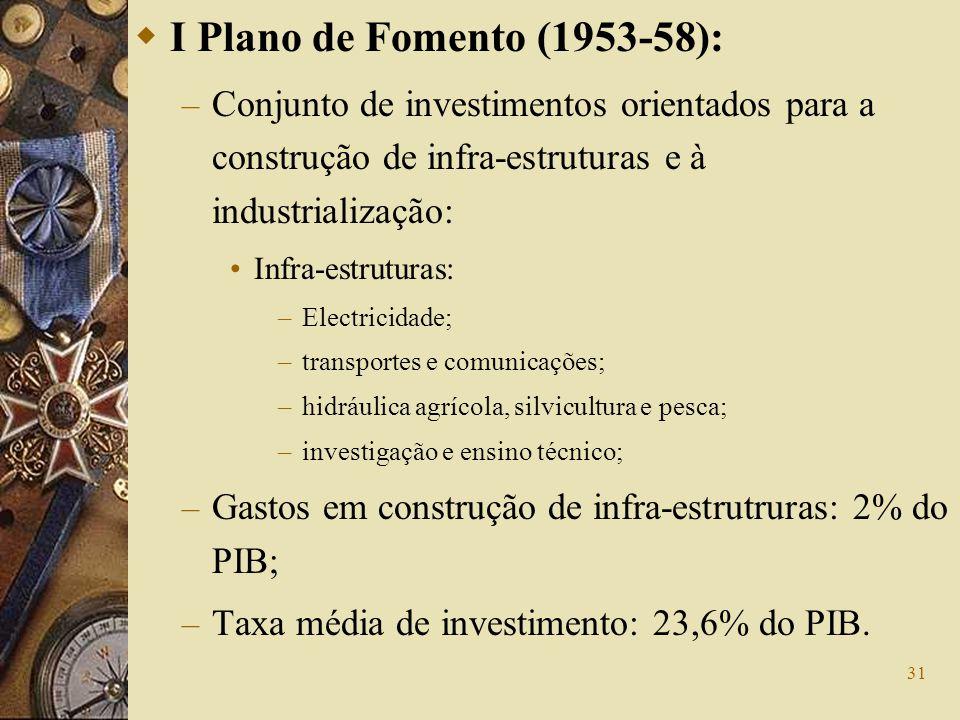 I Plano de Fomento (1953-58): Conjunto de investimentos orientados para a construção de infra-estruturas e à industrialização: