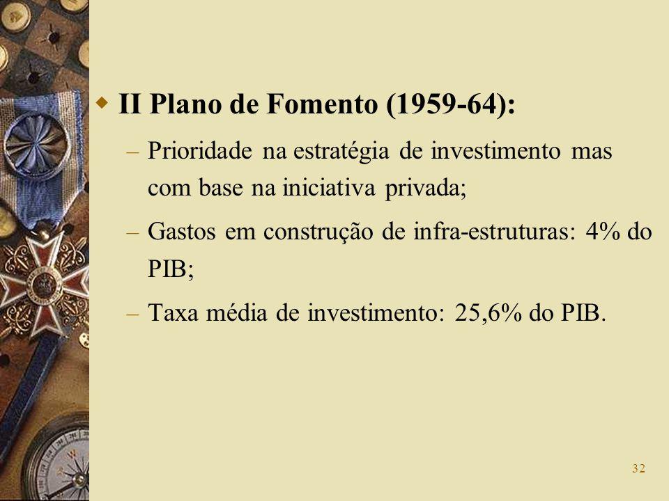 II Plano de Fomento (1959-64):
