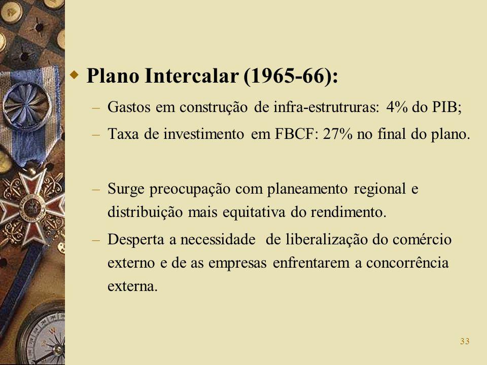 Plano Intercalar (1965-66): Gastos em construção de infra-estrutruras: 4% do PIB; Taxa de investimento em FBCF: 27% no final do plano.