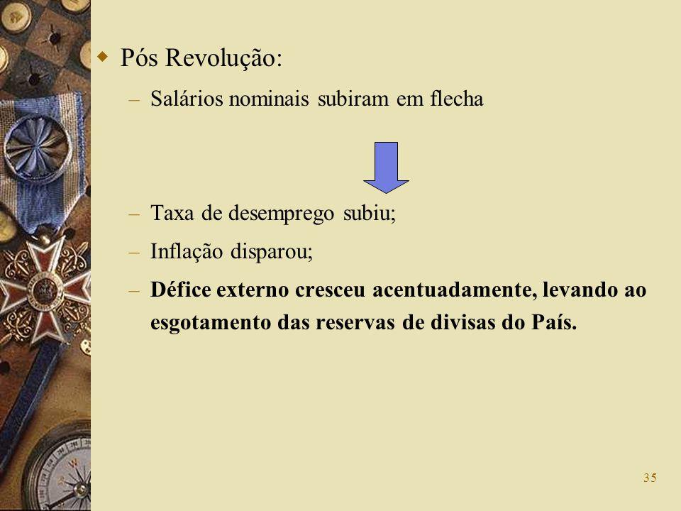 Pós Revolução: Salários nominais subiram em flecha