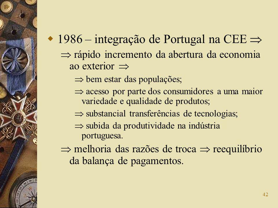 1986 – integração de Portugal na CEE 