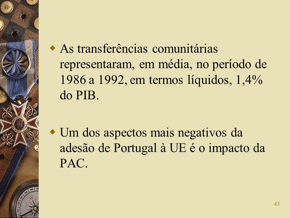 As transferências comunitárias representaram, em média, no período de 1986 a 1992, em termos líquidos, 1,4% do PIB.