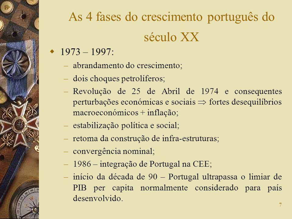 As 4 fases do crescimento português do século XX