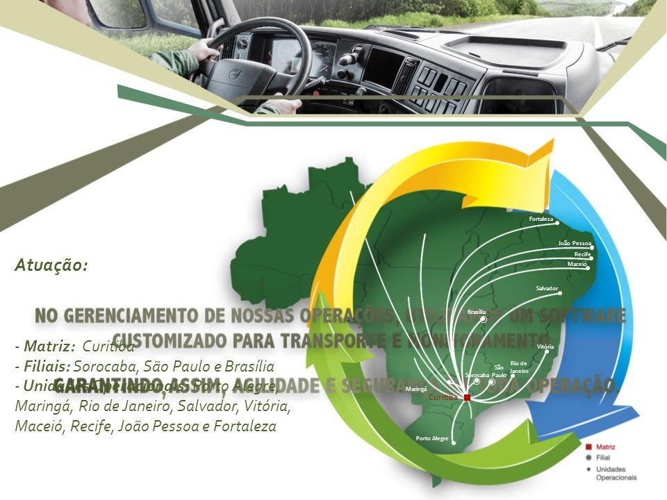 Atuação: Matriz: Curitiba Filiais: Sorocaba, São Paulo e Brasília