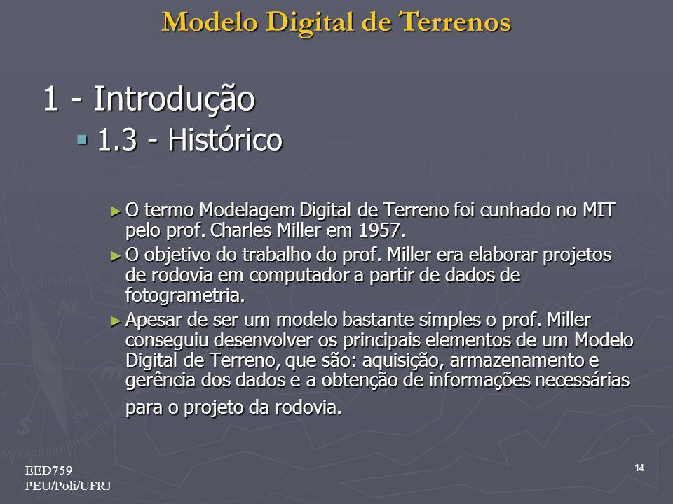 1 - Introdução 1.3 - Histórico