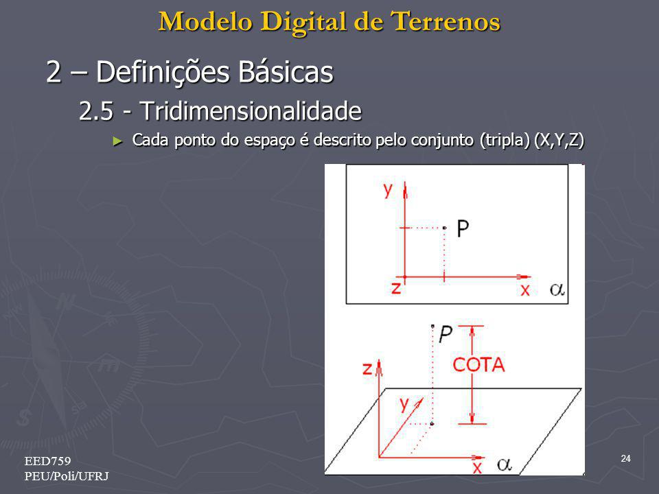 2 – Definições Básicas 2.5 - Tridimensionalidade