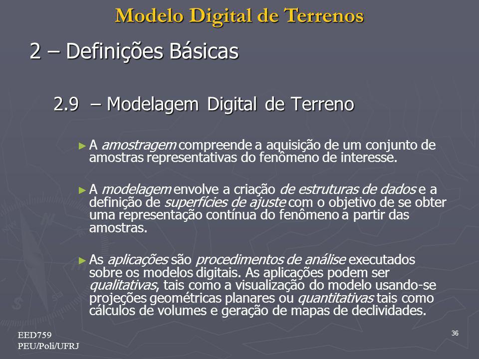 2 – Definições Básicas 2.9 – Modelagem Digital de Terreno