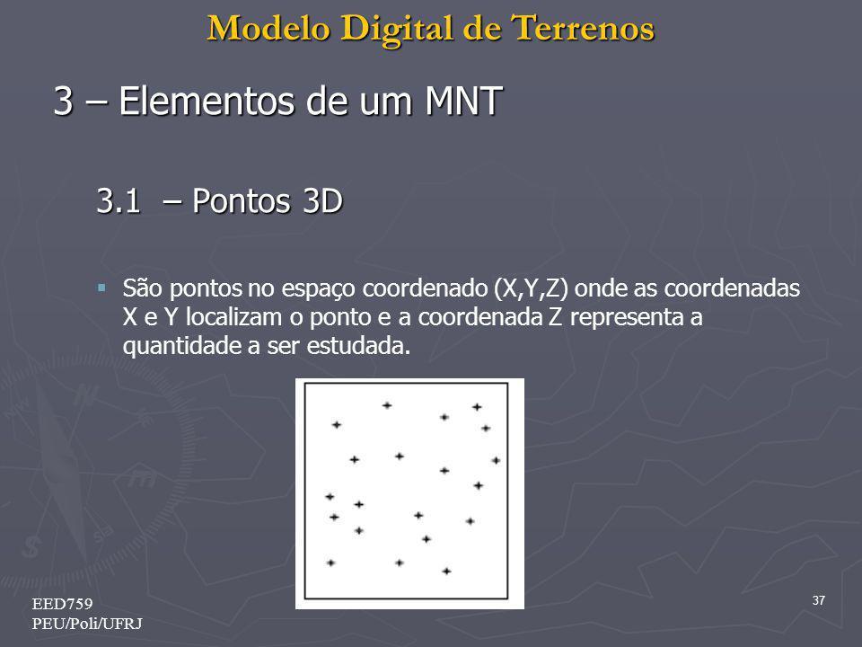 3 – Elementos de um MNT 3.1 – Pontos 3D