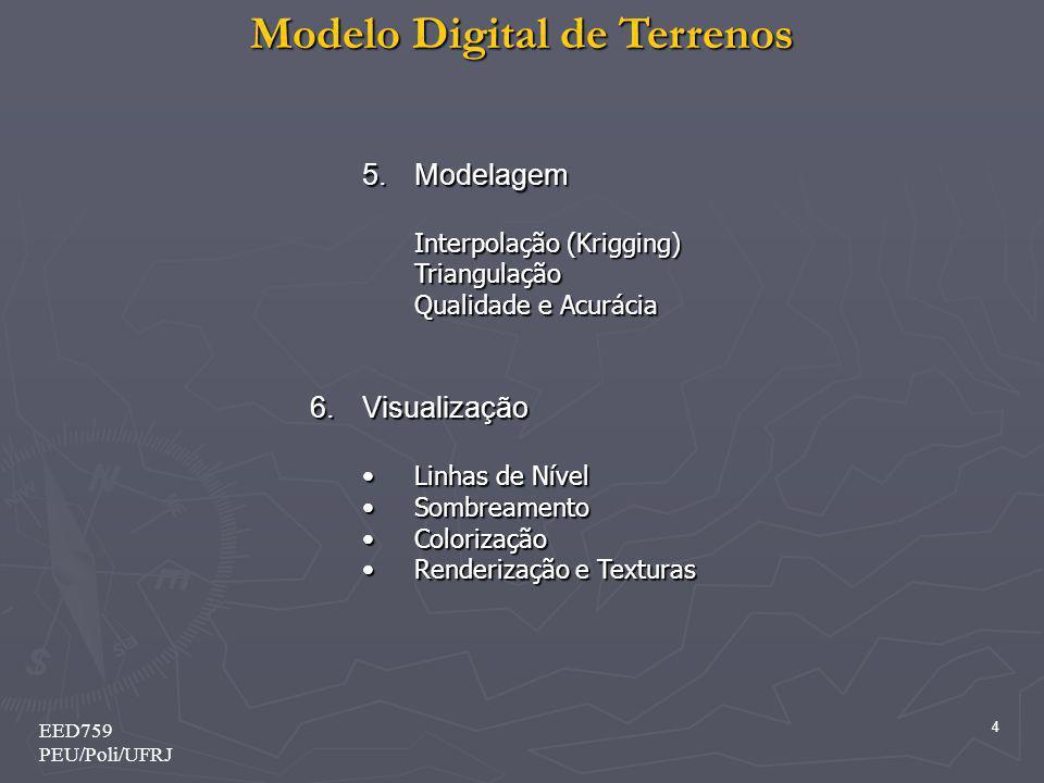 Modelagem Visualização Interpolação (Krigging) Triangulação