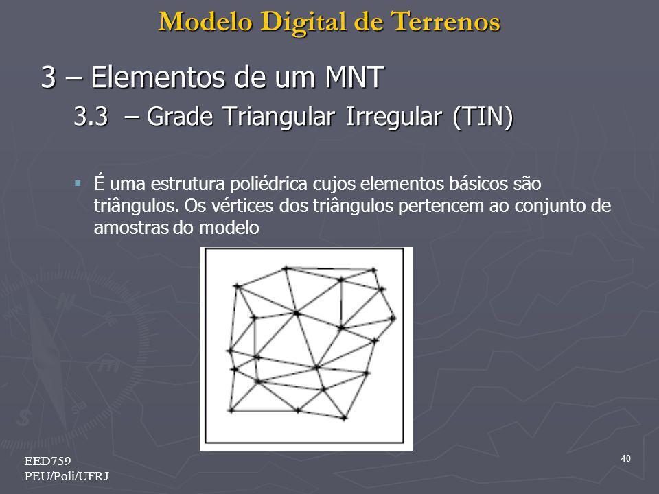 3 – Elementos de um MNT 3.3 – Grade Triangular Irregular (TIN)