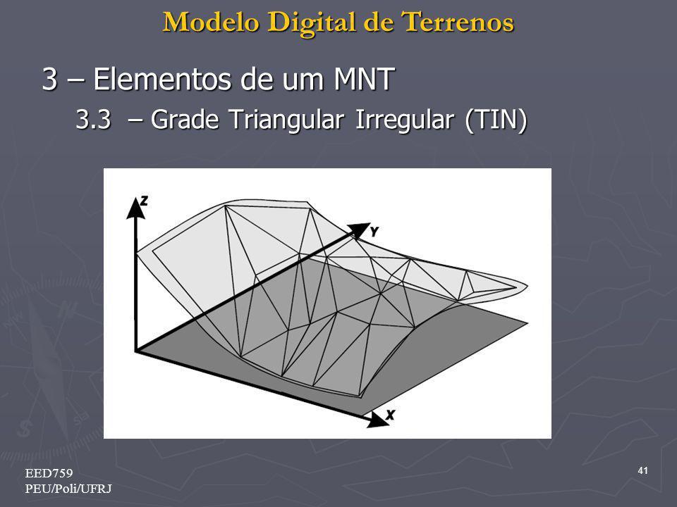 3 – Elementos de um MNT 3.3 – Grade Triangular Irregular (TIN) EED759