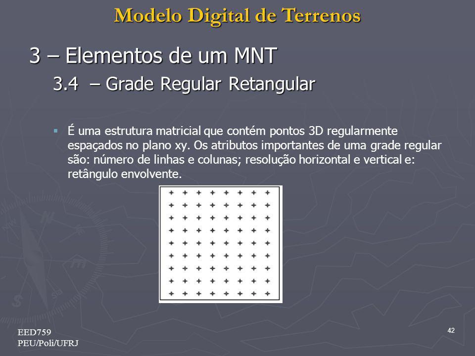 3 – Elementos de um MNT 3.4 – Grade Regular Retangular