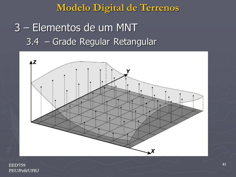3 – Elementos de um MNT 3.4 – Grade Regular Retangular EED759