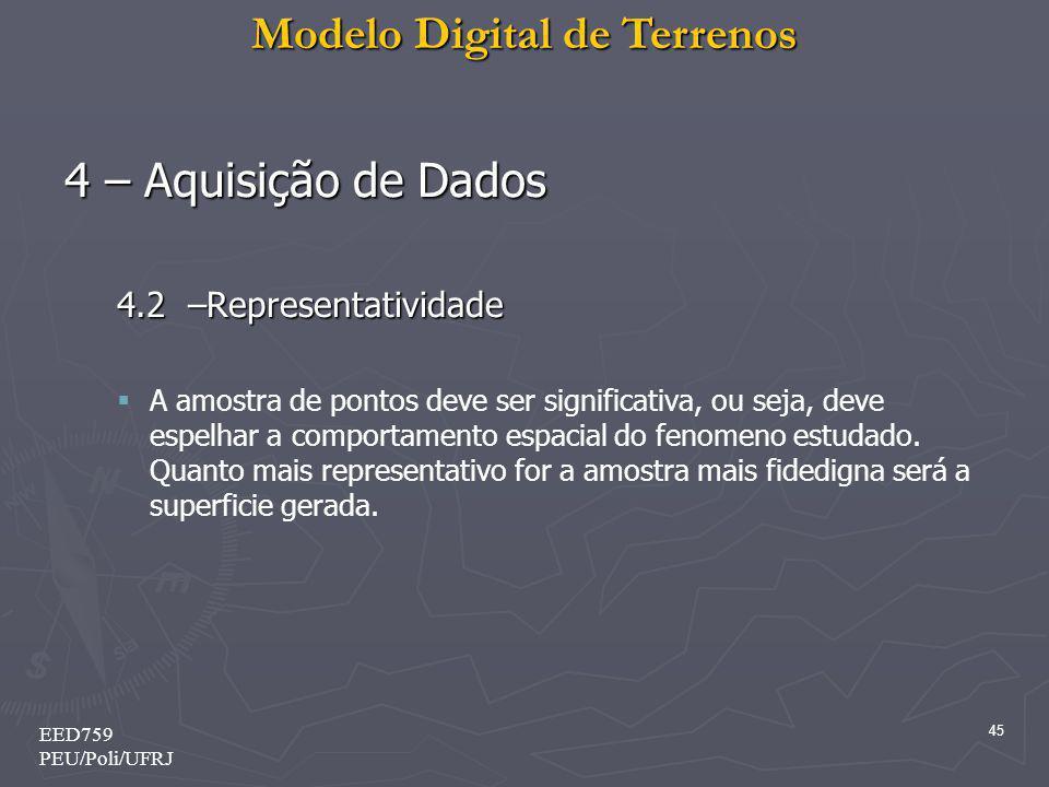 4 – Aquisição de Dados 4.2 –Representatividade