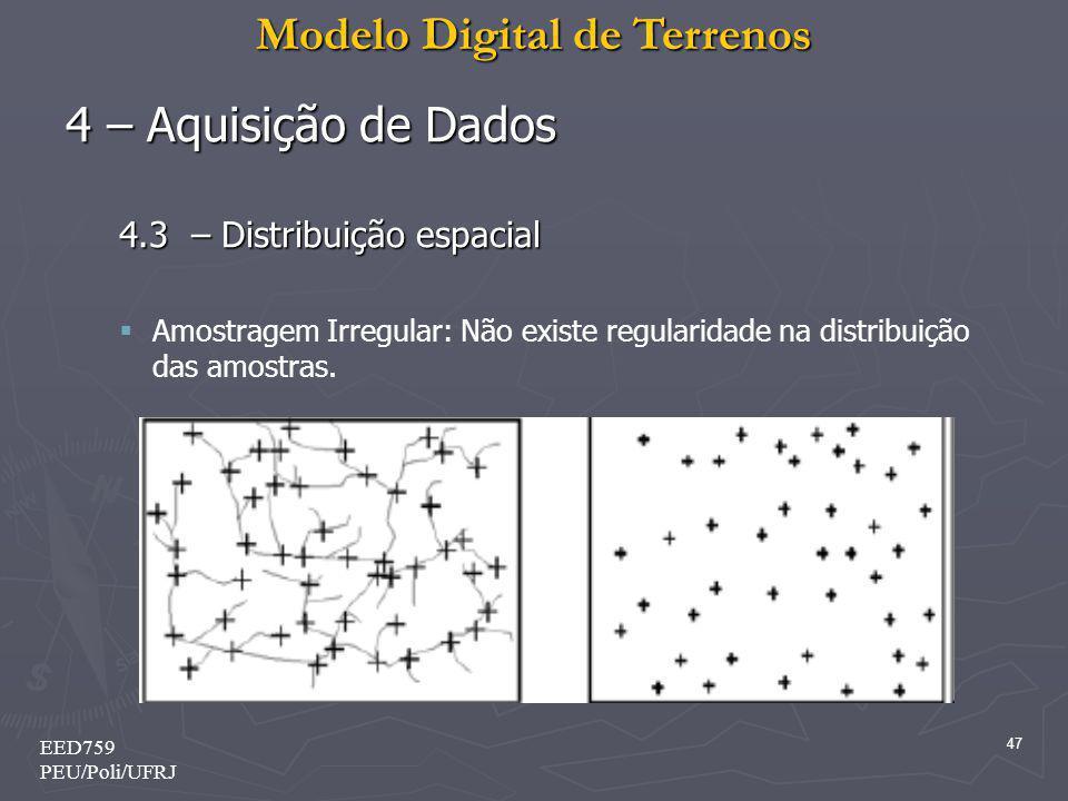 4 – Aquisição de Dados 4.3 – Distribuição espacial