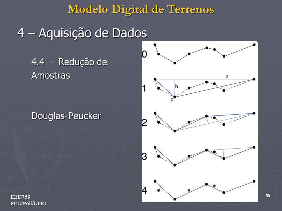 4 – Aquisição de Dados 4.4 – Redução de Amostras Douglas-Peucker