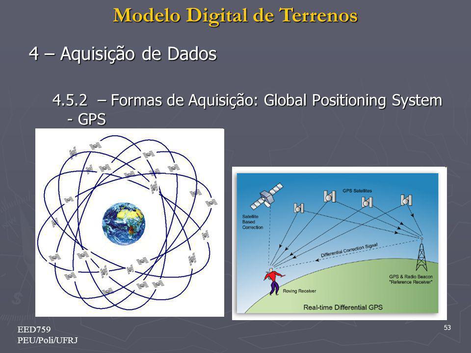 4 – Aquisição de Dados 4.5.2 – Formas de Aquisição: Global Positioning System - GPS.