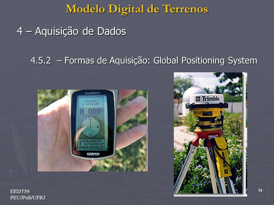 4 – Aquisição de Dados 4.5.2 – Formas de Aquisição: Global Positioning System EED759 PEU/Poli/UFRJ