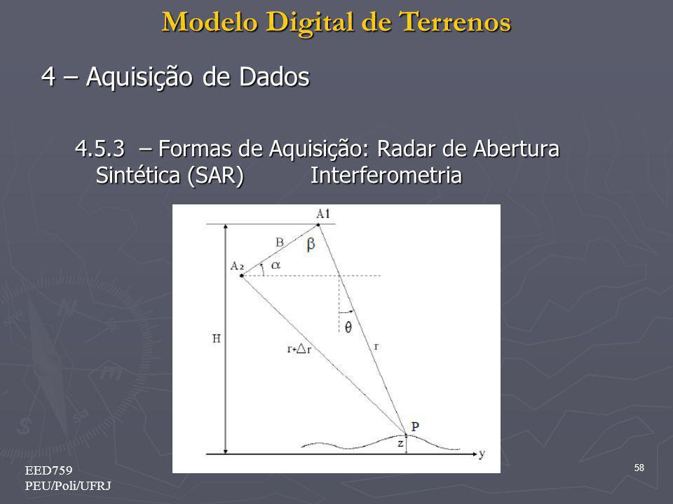 4 – Aquisição de Dados 4.5.3 – Formas de Aquisição: Radar de Abertura Sintética (SAR) Interferometria.