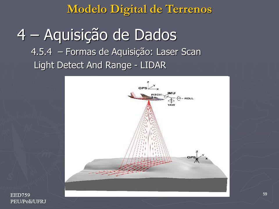 4 – Aquisição de Dados 4.5.4 – Formas de Aquisição: Laser Scan