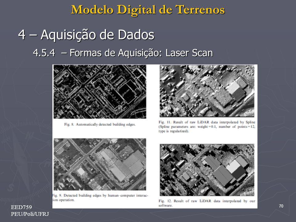 4 – Aquisição de Dados 4.5.4 – Formas de Aquisição: Laser Scan EED759