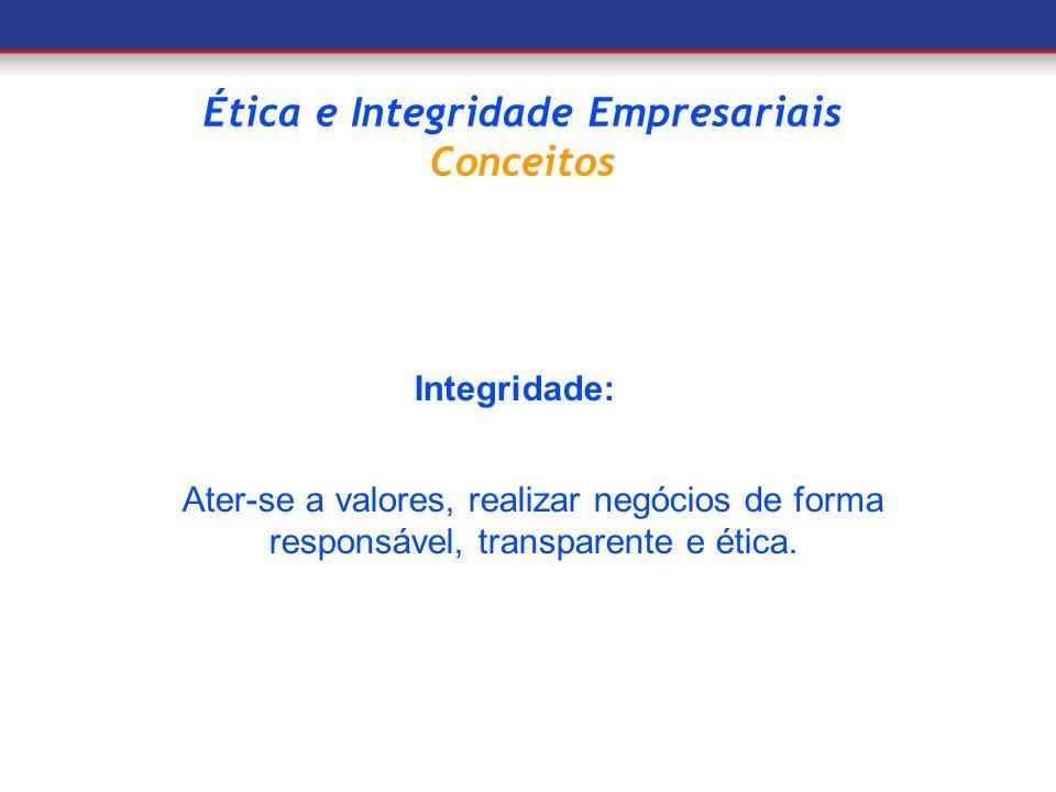 Ética e Integridade Empresariais Conceitos