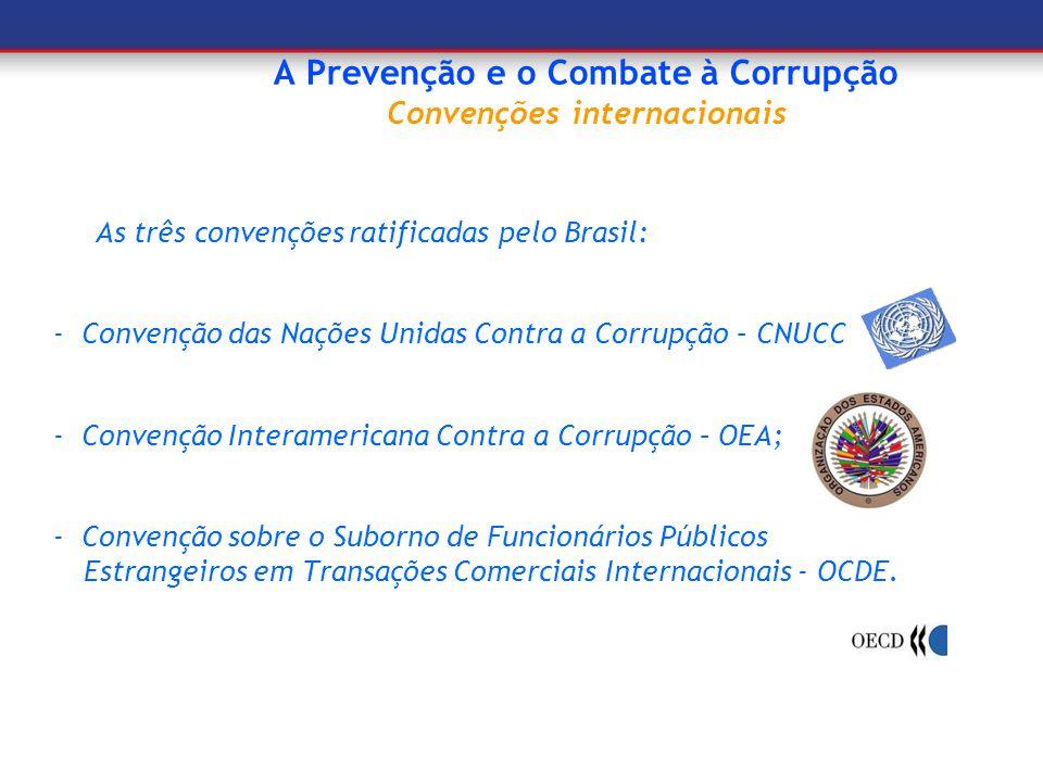 A Prevenção e o Combate à Corrupção Convenções internacionais