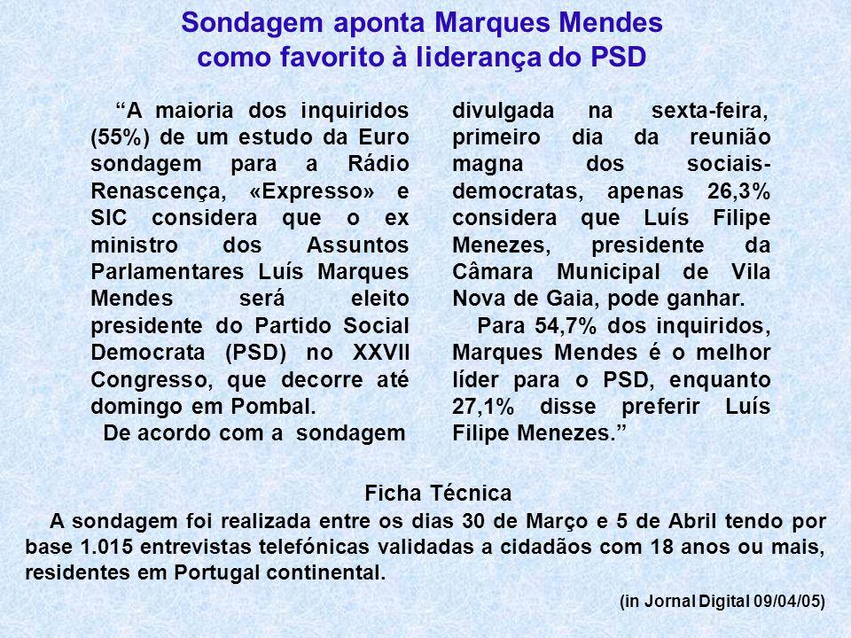 Sondagem aponta Marques Mendes