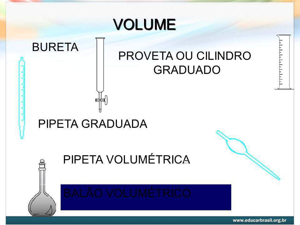 VOLUME BURETA PROVETA OU CILINDRO GRADUADO PIPETA GRADUADA