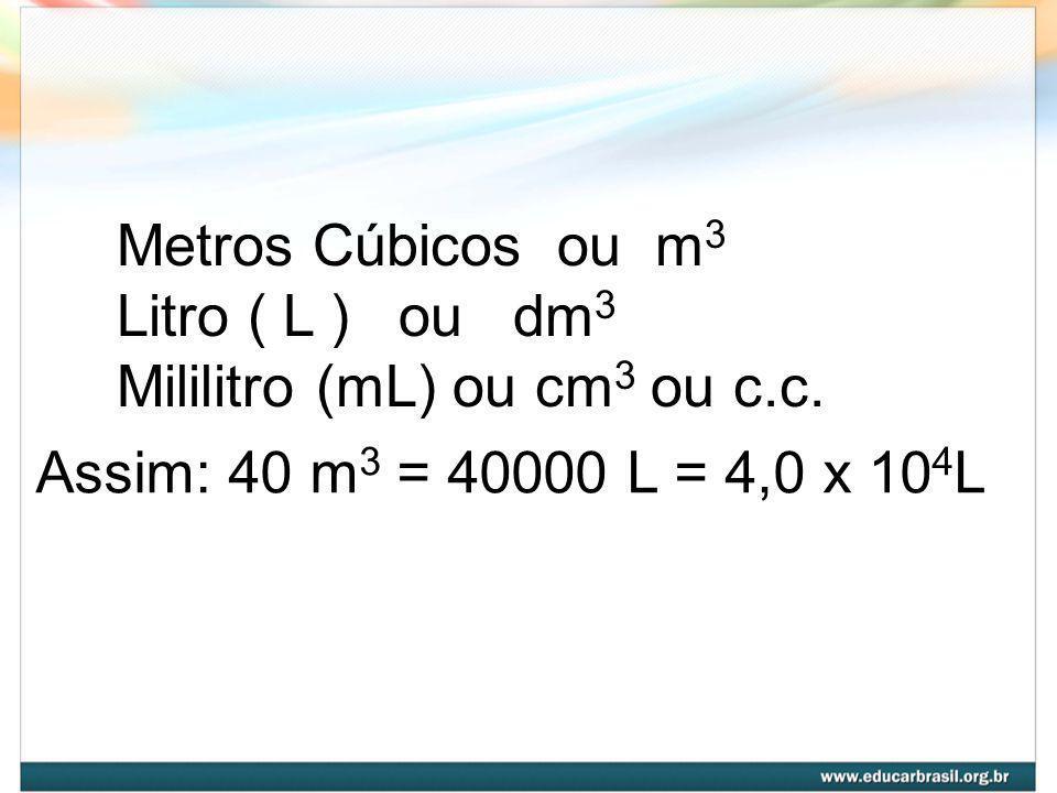 Metros Cúbicos ou m3 Litro ( L ) ou dm3. Mililitro (mL) ou cm3 ou c.c.