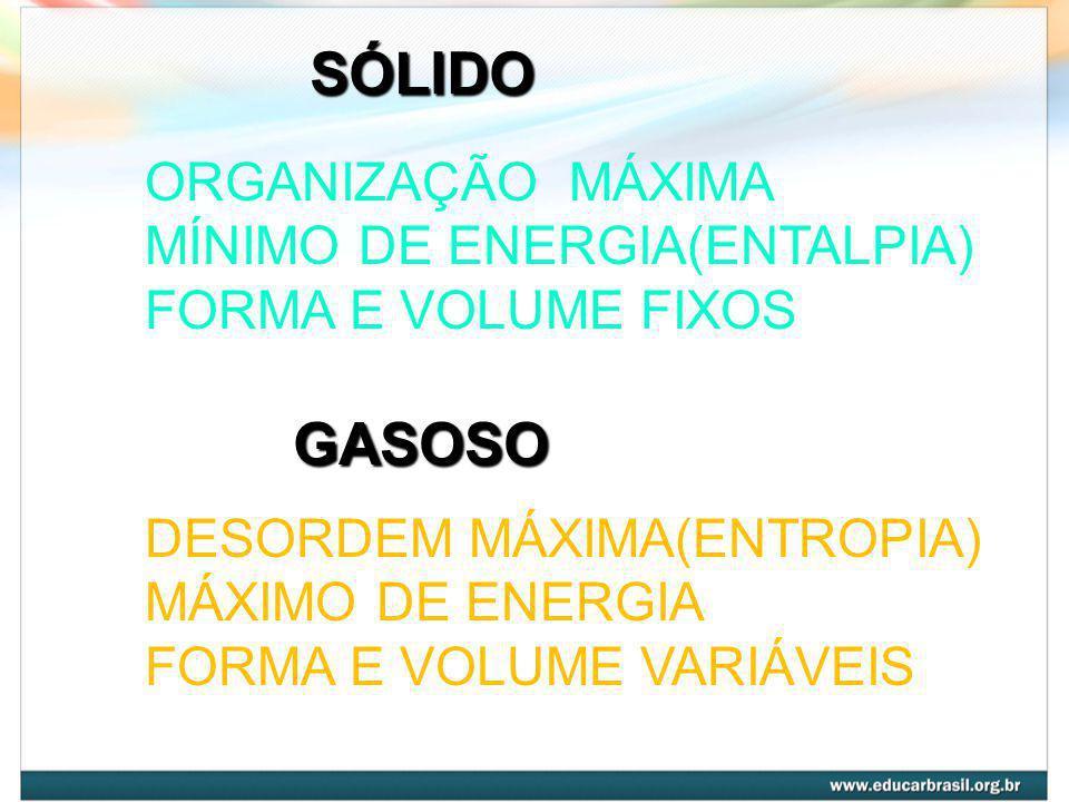 SÓLIDO GASOSO ORGANIZAÇÃO MÁXIMA MÍNIMO DE ENERGIA(ENTALPIA)