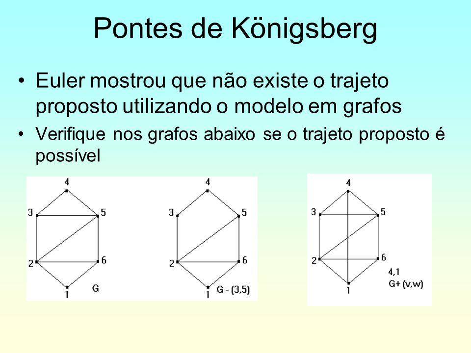 Pontes de Königsberg Euler mostrou que não existe o trajeto proposto utilizando o modelo em grafos.