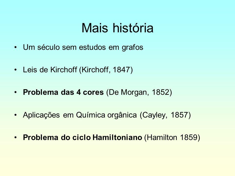 Mais história Um século sem estudos em grafos