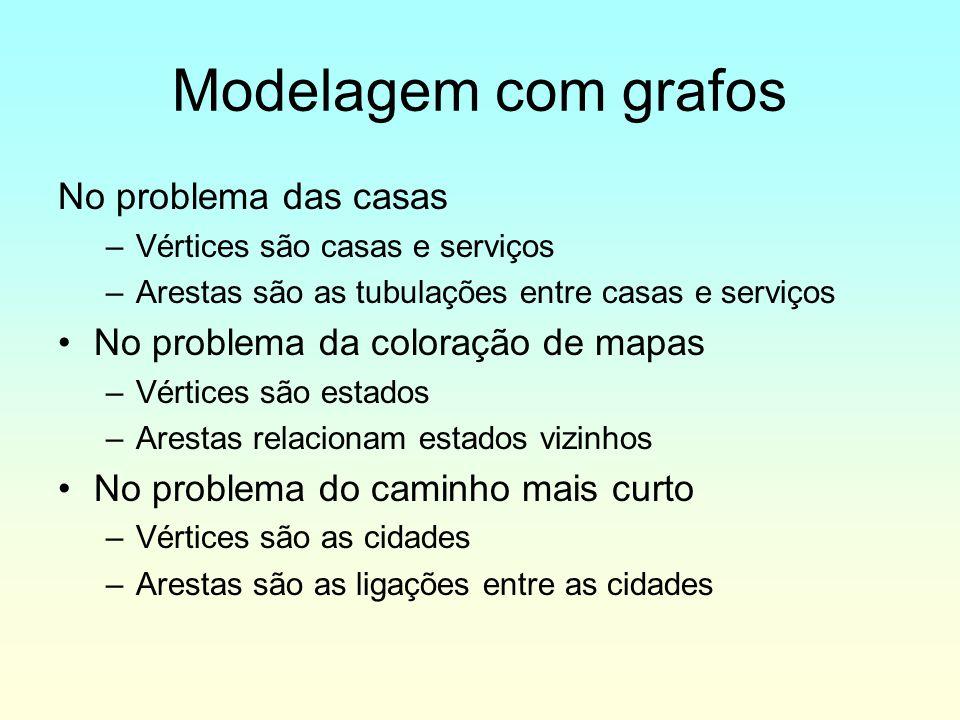 Modelagem com grafos No problema das casas