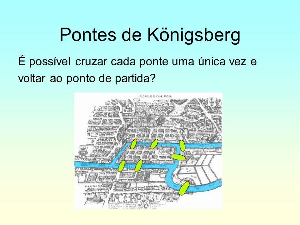 Pontes de Königsberg É possível cruzar cada ponte uma única vez e