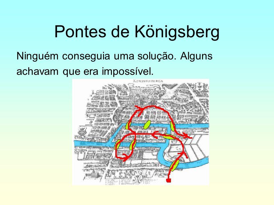 Pontes de Königsberg Ninguém conseguia uma solução. Alguns
