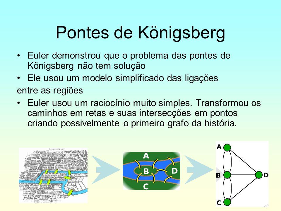 Pontes de Königsberg Euler demonstrou que o problema das pontes de Königsberg não tem solução. Ele usou um modelo simplificado das ligações.