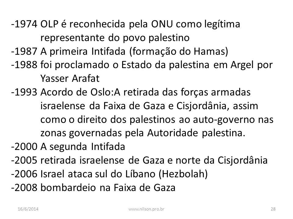 -1987 A primeira Intifada (formação do Hamas)