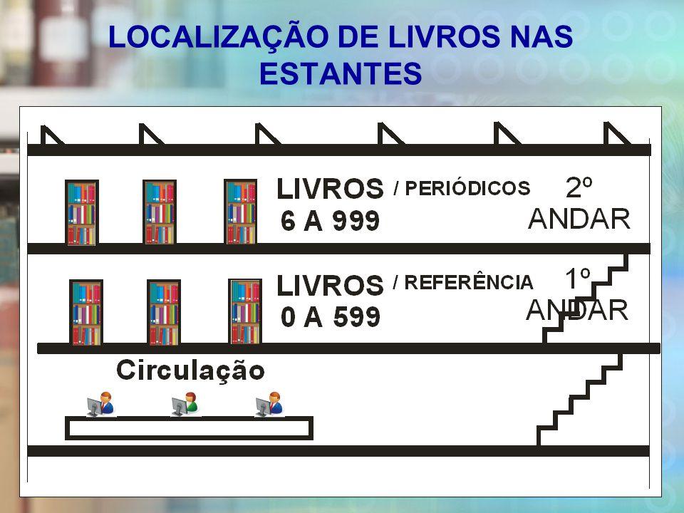 LOCALIZAÇÃO DE LIVROS NAS ESTANTES