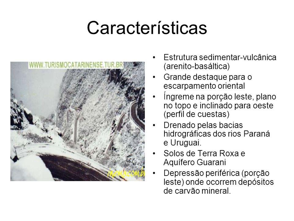 Características Estrutura sedimentar-vulcânica (arenito-basáltica)