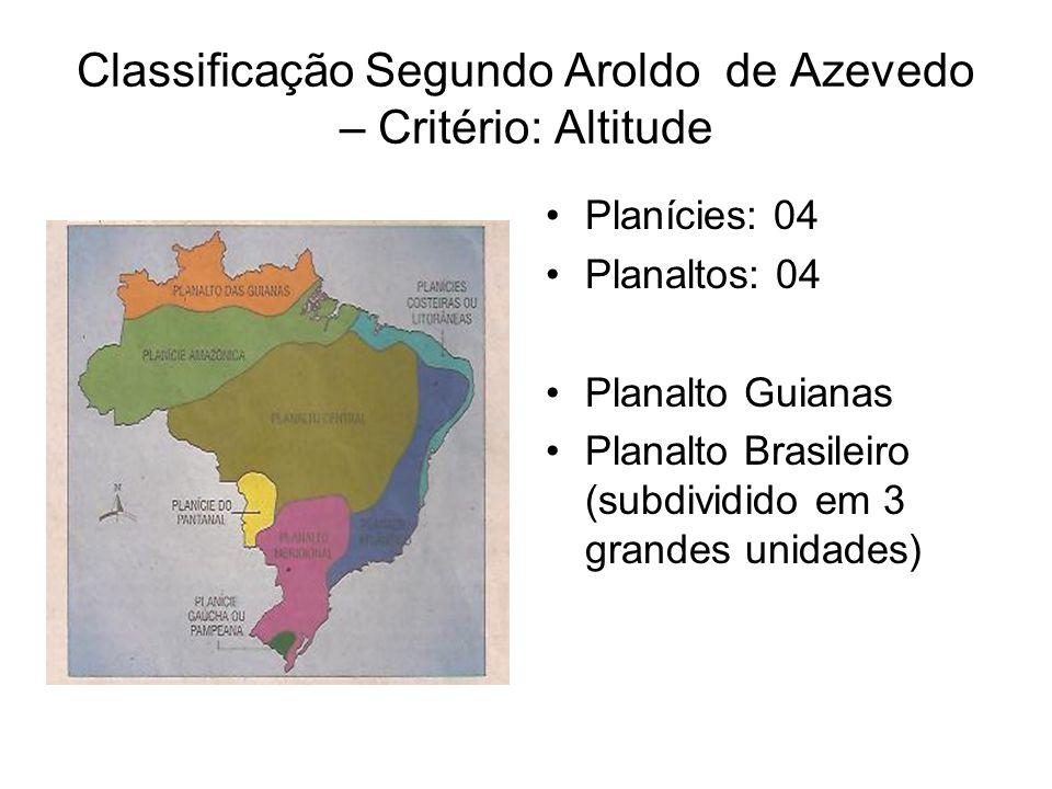 Classificação Segundo Aroldo de Azevedo – Critério: Altitude