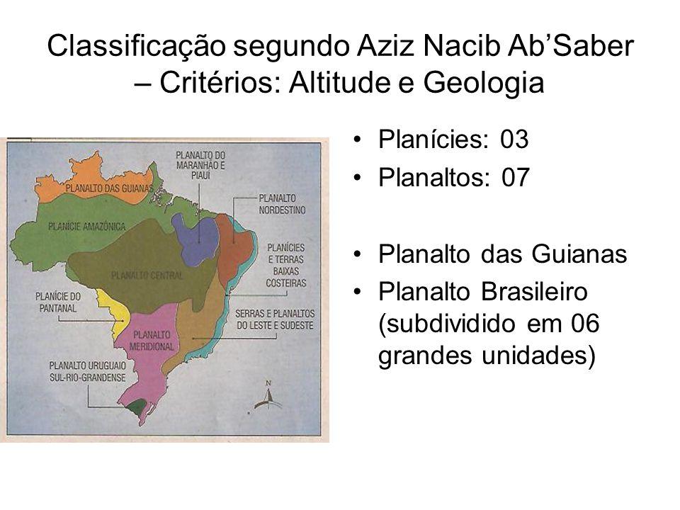 Classificação segundo Aziz Nacib Ab'Saber – Critérios: Altitude e Geologia