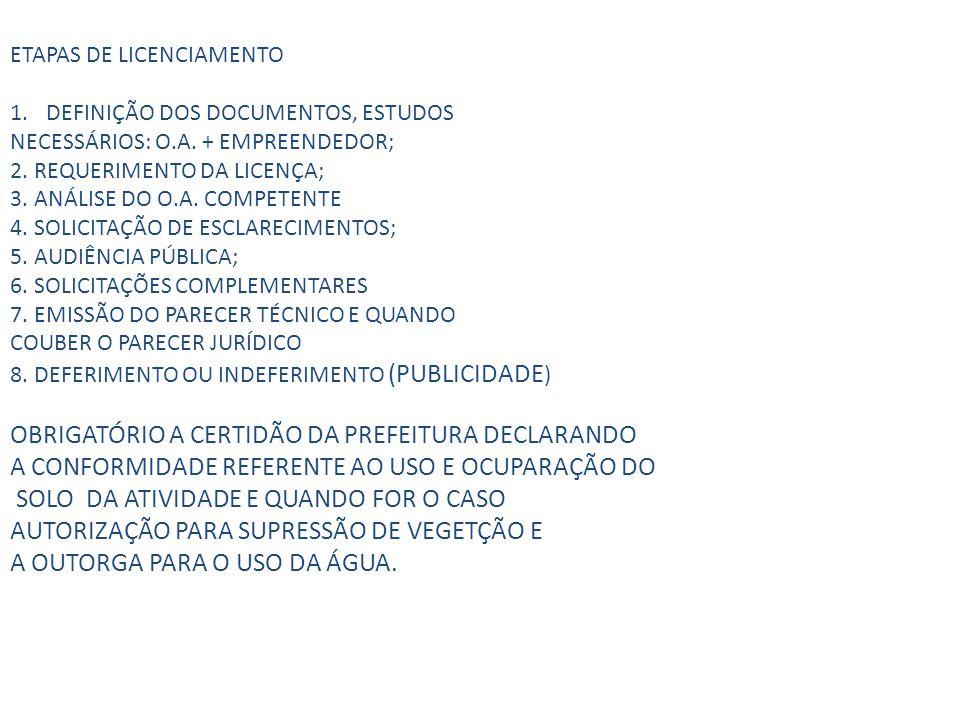 OBRIGATÓRIO A CERTIDÃO DA PREFEITURA DECLARANDO