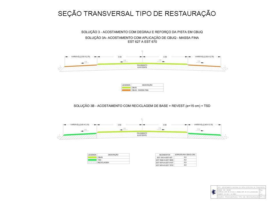 SEÇÃO TRANSVERSAL TIPO DE RESTAURAÇÃO