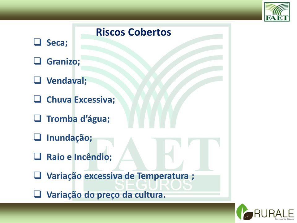 Riscos Cobertos Seca; Granizo; Vendaval; Chuva Excessiva;