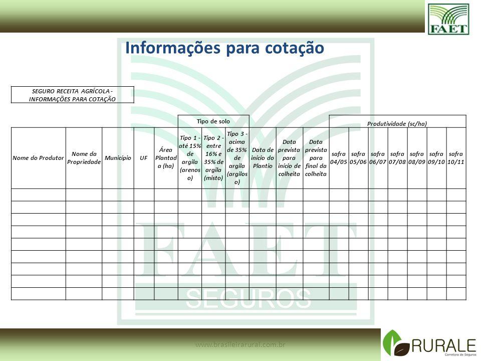 Informações para cotação
